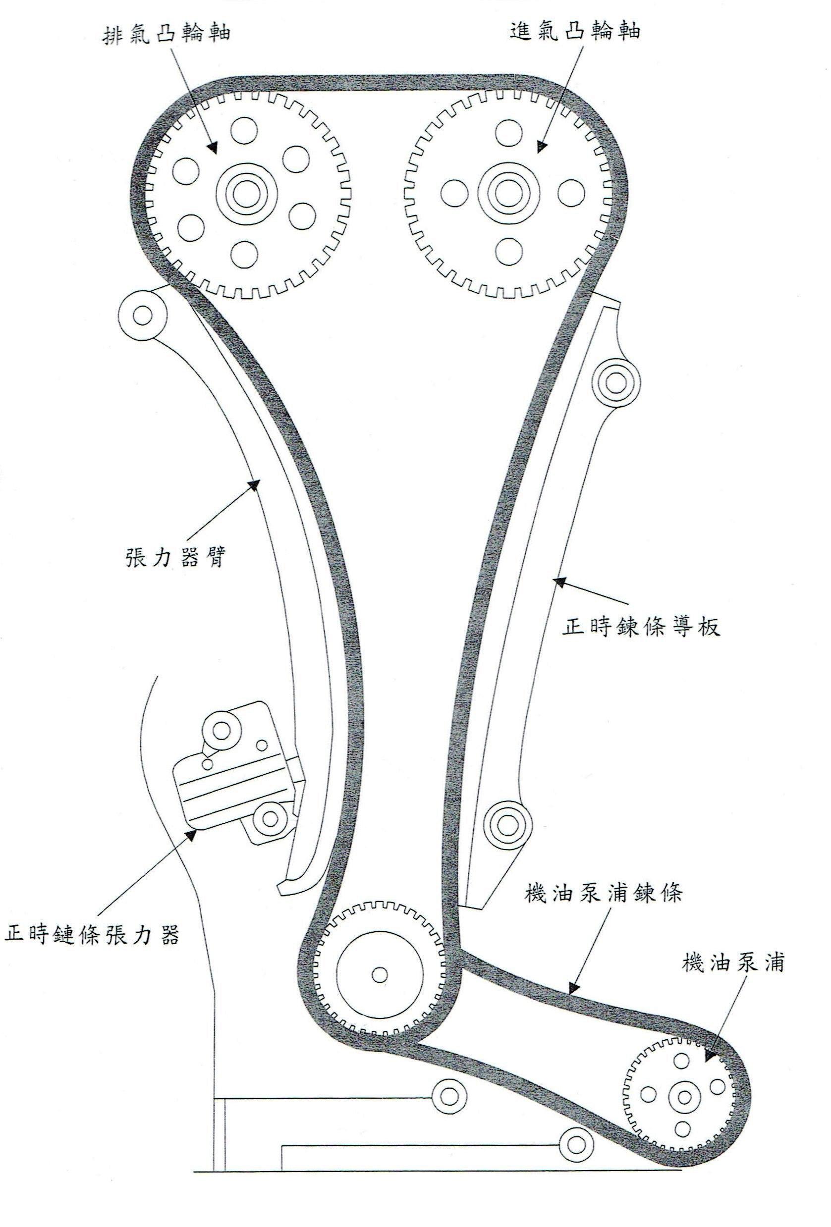 正時鏈條全圖2.3