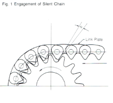 Fig. 1 Engagement of Silent Chain