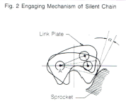 Fig. 2 Engaging Mechanism of Silent Chain