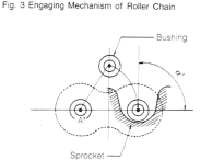 Fig. 3 Engaging Mechanism of Roller Chain